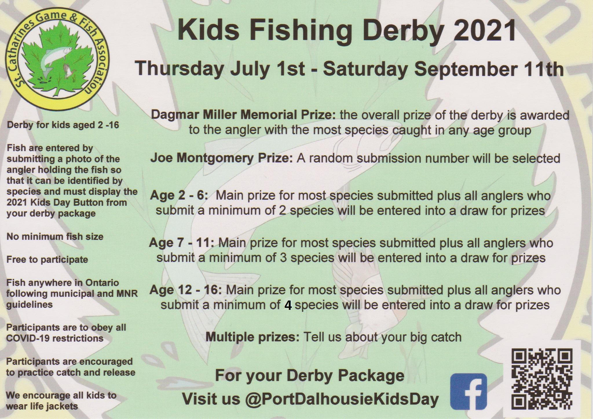 Kids Fishing Derby 2021
